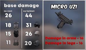 مقایسه اسلحه Thompson و UZI در بازی پابجی موبایل
