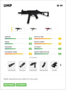 بررسی قوی ترین سلاح های SMG بازی فری فایر