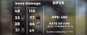 مقایسه سلاح های M249 و DP-28 در بازی پابجی موبایل